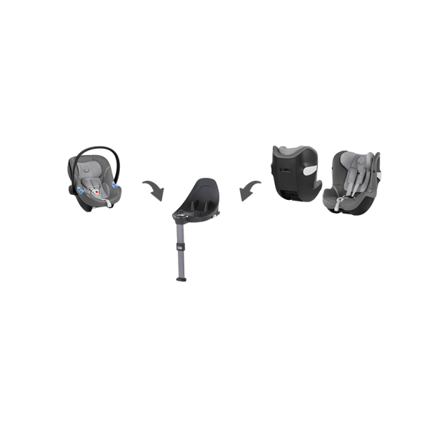 Cybex Sirona M2 i-size + Aton M i-size + Base M i-size - Svart Grå
